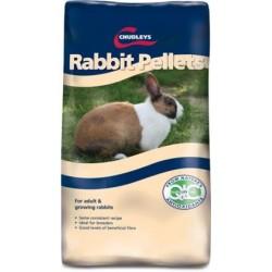 Rabbit Pellets Plain,...